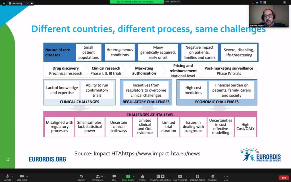 Chart different countries, different process, same challenges